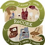 Recork wine cork recycling program logo